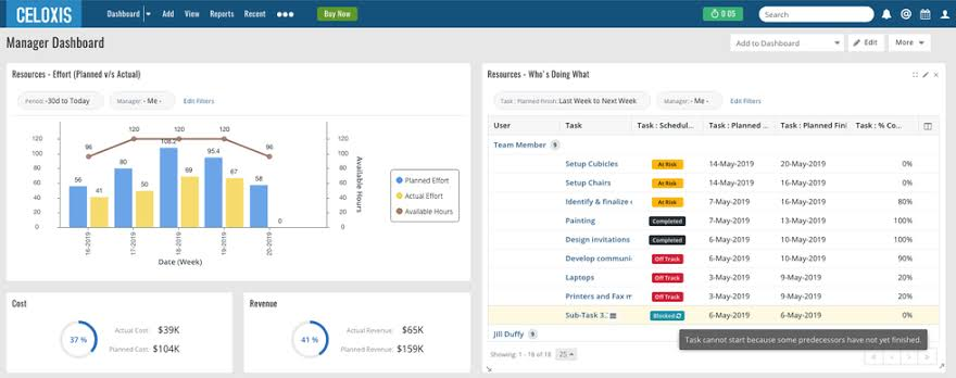 10 Best Project Management Software in 2020 15